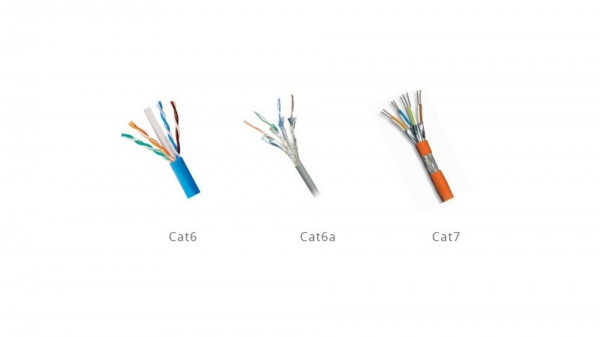 10GBASE-T ปรียบเทียบความแตกต่างการใช้กับสาย Cat6 สาย Cat6a และ สาย Cat7 จะต่างกันอย่างไร