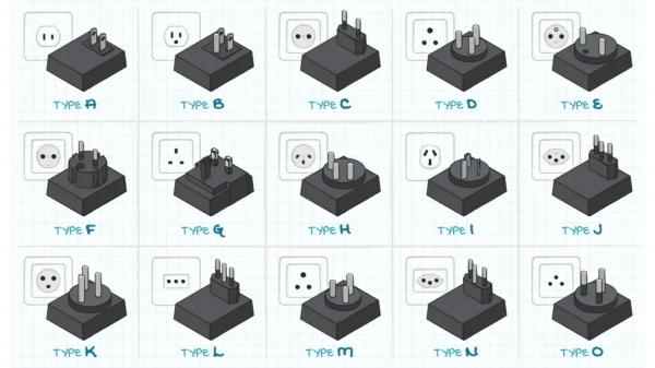 ประเภทของสายไฟในโลกใบนี้ มีทั้งหมดกี่แบบ ความแตกต่างเป็นอย่างไร ?